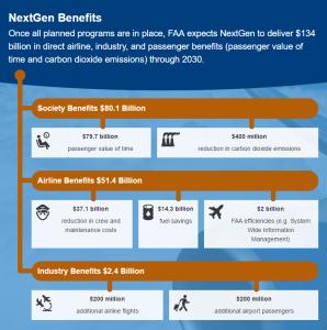 FAA NextGen
