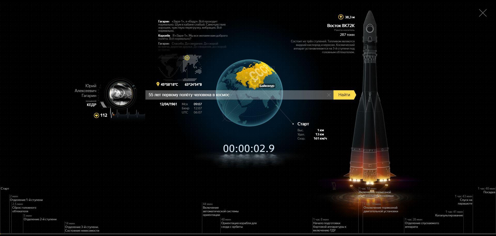 День космонавтики от Яндекса