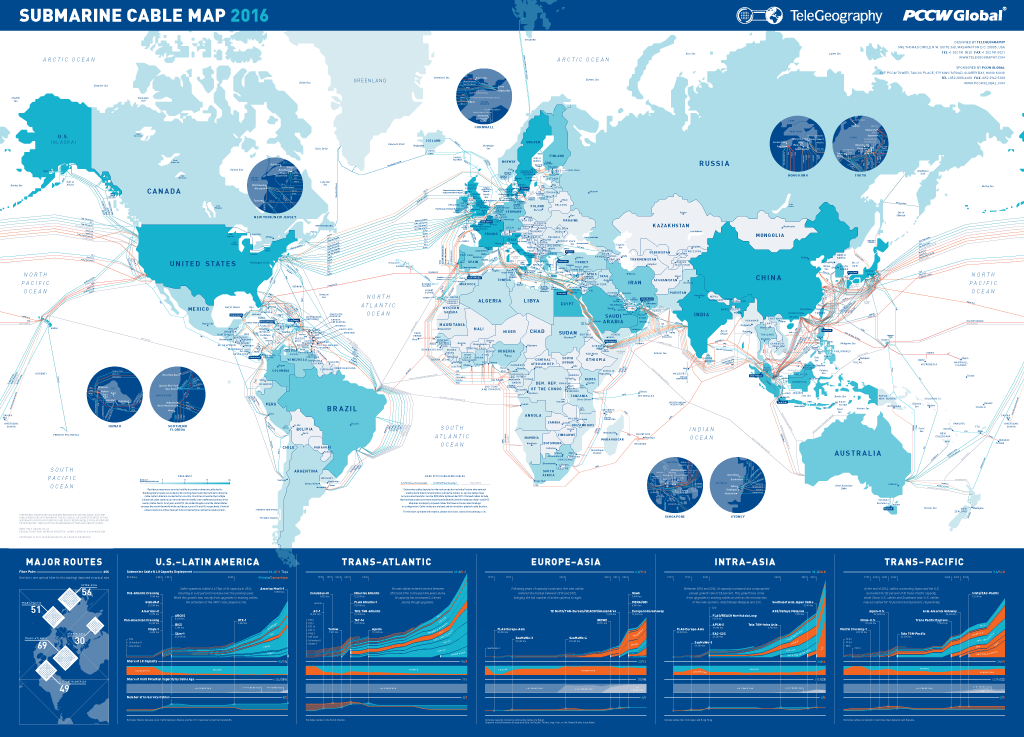 Submarine Cable Map 2016