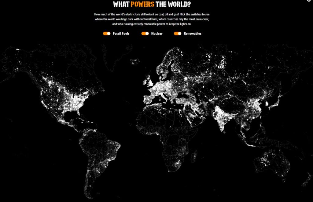 What powers the world?