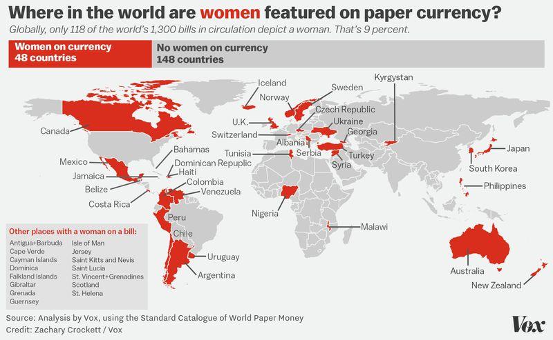 В каких странах женщины изображены на купюрах?