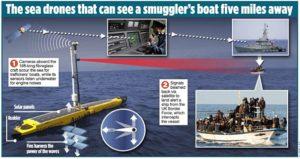 Работа морских беспилотников
